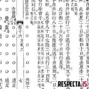 Mach-Hommy - DUCK CZN: Chinese Algebra » Respecta - The